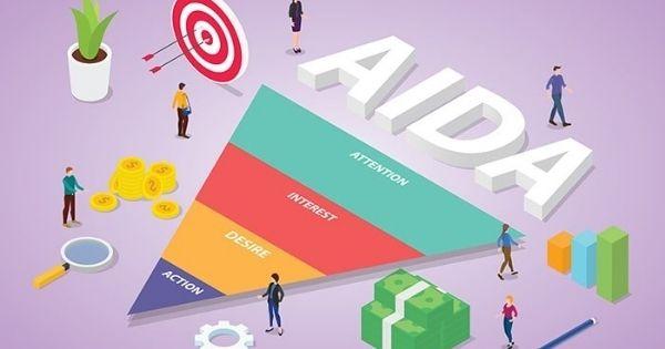 Tao landing page dạng AIDA